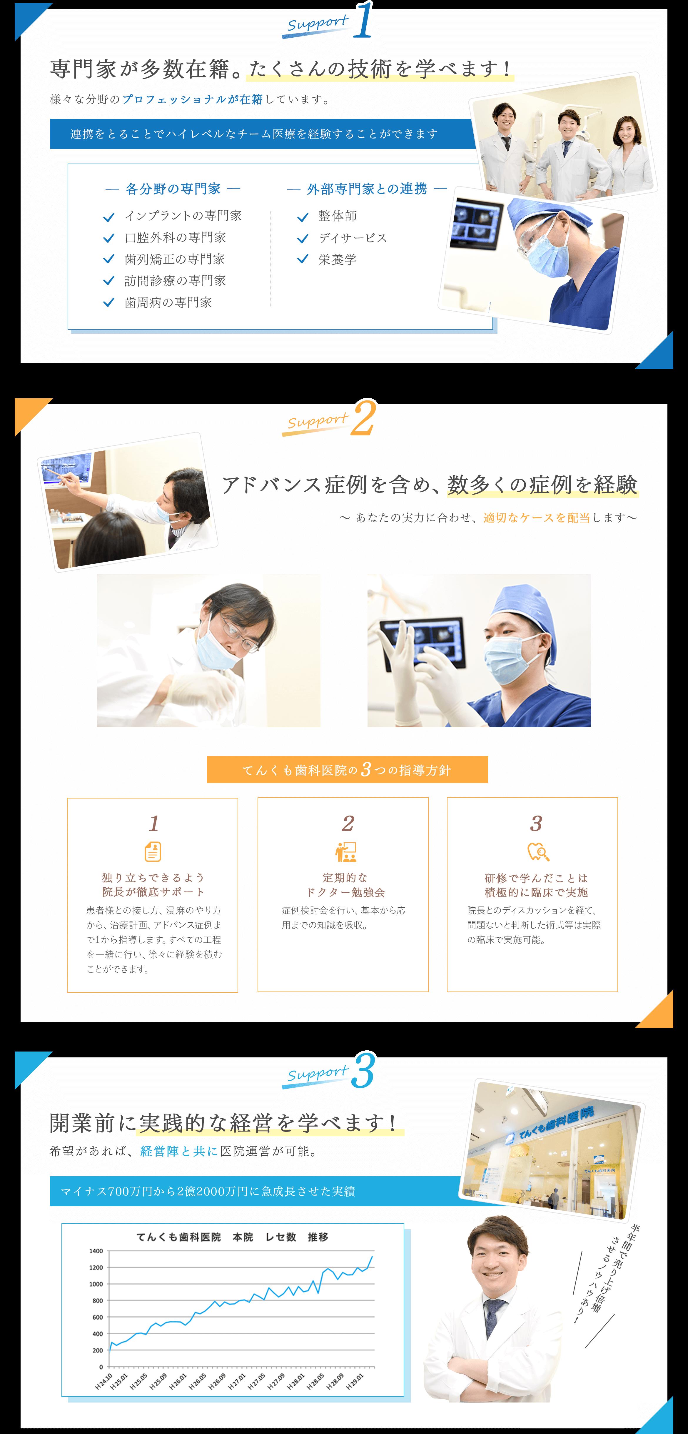 歯科医師の特徴